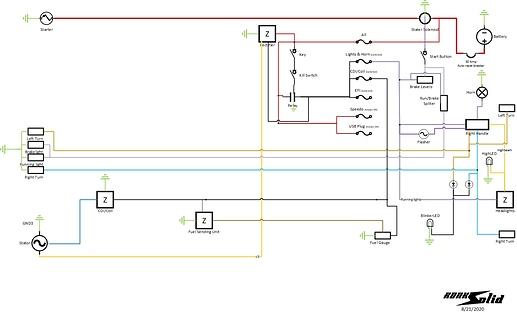 Kamailes - GY6 Wiring